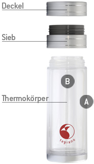 Materialhinweise tepiano Thermo-Teeglas